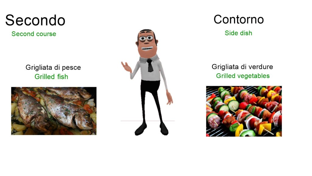 Ordering Food And Drink In Italian