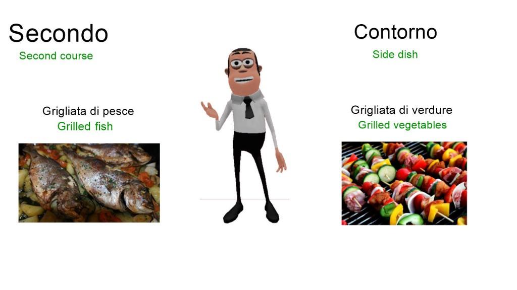 Ordering food in italian