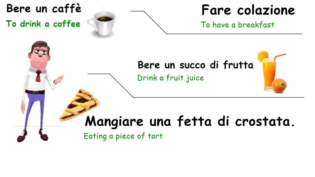 Daily routine in italian - Fare colazione