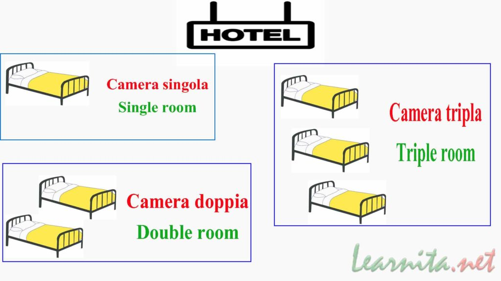 room in italian
